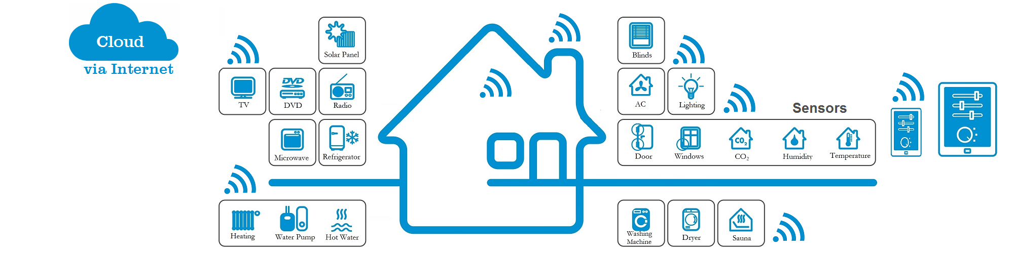 http://smarthome.com.pk/wp-content/uploads/2015/03/Banner11.png
